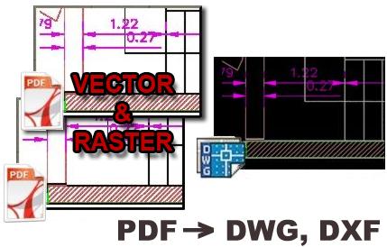 PDF to DWG Converter